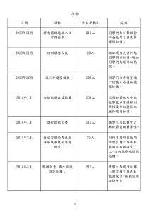 https://www.kauyan.edu.hk/primary/wp-content/uploads/2017/02/上網資料_Page_12-212x300.jpg