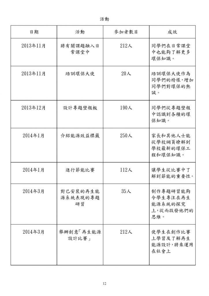 https://www.kauyan.edu.hk/primary/wp-content/uploads/2017/02/上網資料_Page_12-724x1024.jpg